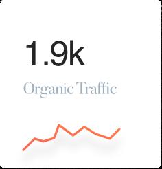 1.9k organic traffic