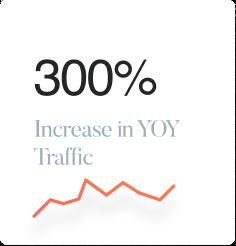 300% increase yoy traffic